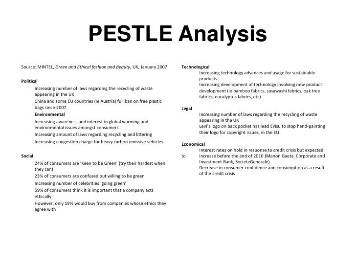 pest analysis for market occupying essay The pest analysis is a useful tool for understanding market growth or decline  need essay sample on pest analysis of the rmg industries in bangladesh.