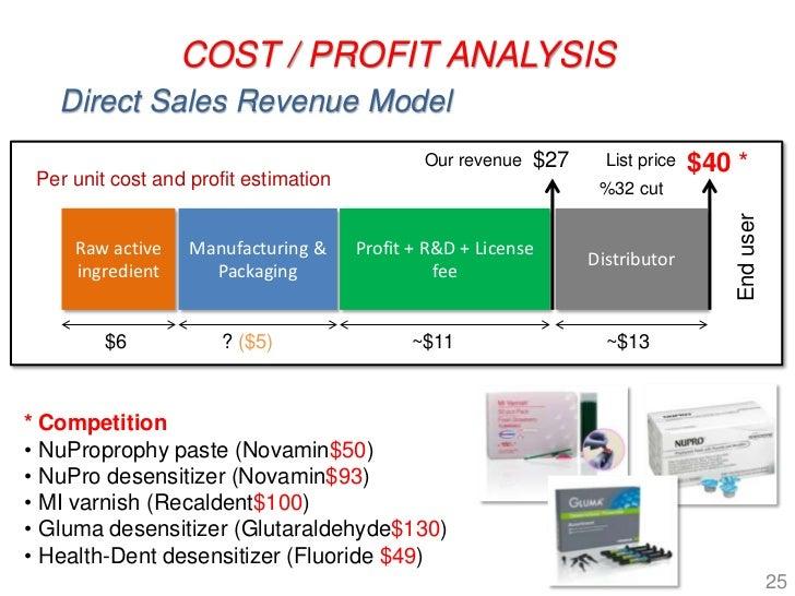Direct Sales Ecosystem R&D &