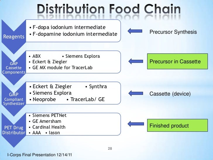 distribution channel strategy 2018-1-12 distribution: channels and  channel structures vary somewhat by the nature of the product jet aircraft are custom made and shipped directly to the airline.
