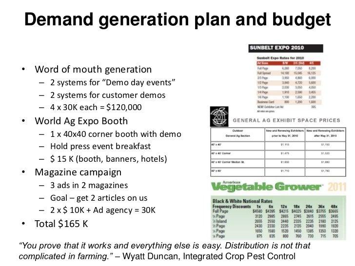 demand generation plan and budget u2022