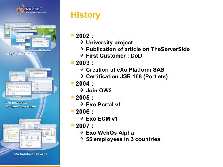 History         2002 :           University project           Publication of article on TheServerSide           First ...