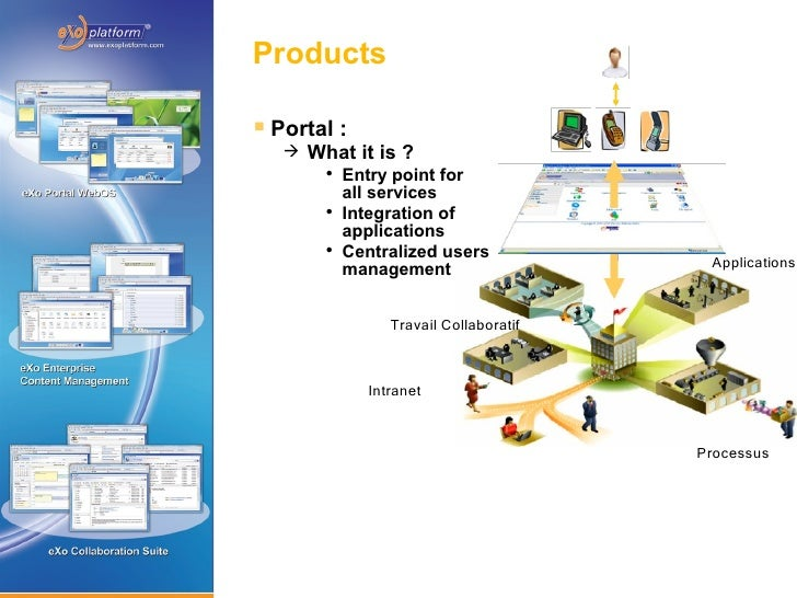 Products         Portal :           What it is ?             • Entry point for               all services             • ...