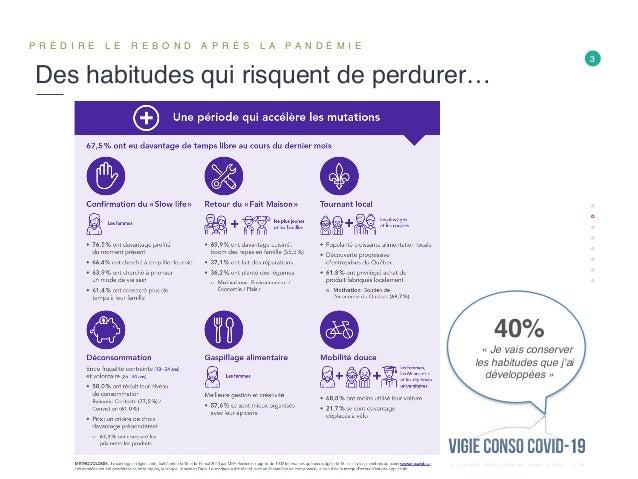 Consommation Responsable, Pandémie et Fidélisation Slide 3