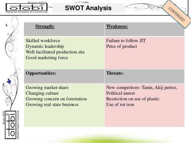 the intensity rivalry among competitors marketing essay The model is a framework for analysing the nature of competition within an  industry  customer needs and wants (the basis of marketing segmentation)  growth.