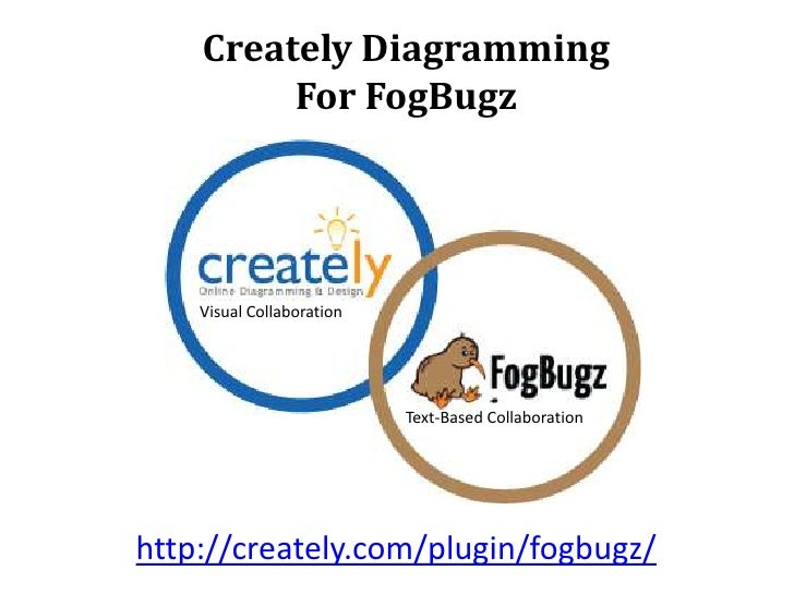 Creately Diagramming <br />For FogBugz<br />Visual Collaboration<br />Text-Based Collaboration<br />http://creately.com/pl...