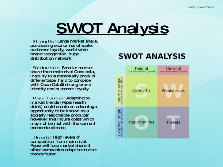 swot analysis between coke and pepsi Coke vs pepsi among the research paper  (comparative analysis of pepsi and coke)  ( swot n pest analysis of nestle and coca cola.