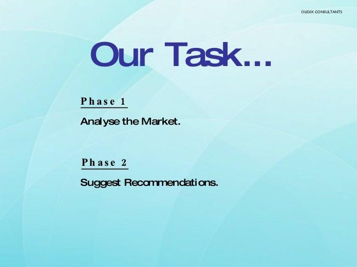 Our Task... <ul><li>Phase 1 </li></ul><ul><li>Analyse the Market. </li></ul><ul><li>Phase 2 </li></ul><ul><li>Suggest Reco...