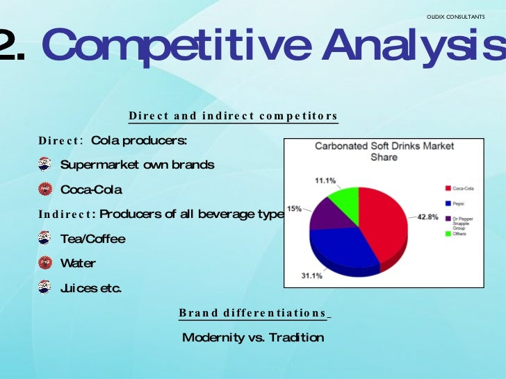 company overview of domestic direct competitors E market summary, competition a only list direct competitors an arrangement in which a domestic firm partners with a foreign company to create a new.