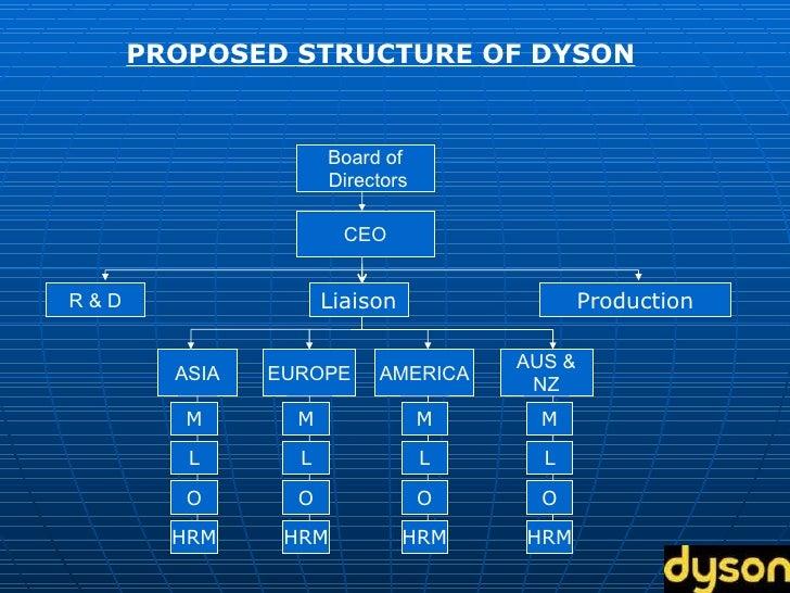dyson case study
