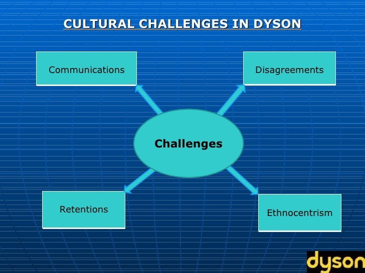 dyson human resource management 2018-8-14 human resources are the people who make up the workforce of an organization,  human resource management used to be.