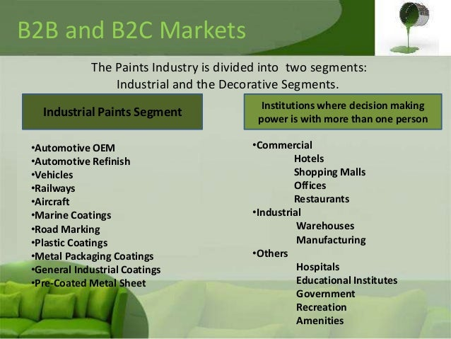 an analysis of asian paints and their strategic decisions The objective of publishing this extensive research report is to aid the chemical and coating professionals and market stakeholders in making better decisions and strategic initiatives in the automotive refinish coatings market.