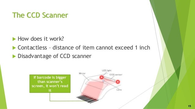 Slot scan ccd