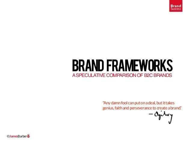 Brand                                                                    Success               brand frameworks           ...