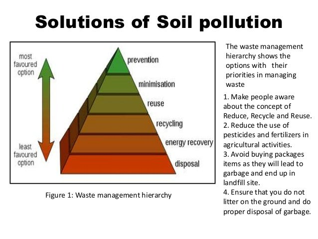 essay pollution control Control of air pollution: in view of the above detrimental impacts of air pollution on mankind, plants and vegetation, we have to adopt some control measures in order to reduce the level of air pollutants in environment.