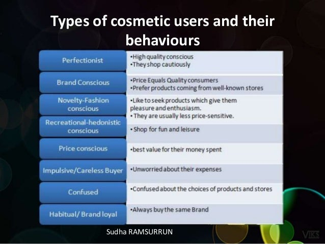 market segmentation for the cosmetic industry 16062018 market data on cosmetics & personal care  find statistics, reports and market data about cosmetics & personal  revenue of the cosmetic industry in the.