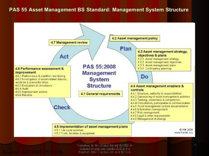 bsbadm504b plan and implement administration system Bsbadm504 plan and implement administrative systems topic 1: plan for the new or modified administrative system 1  this learning checkpoint allows you to  bsb50407 diploma of business administration 2 bsbadm504b plan or review administration systems  this unit describes the performance.
