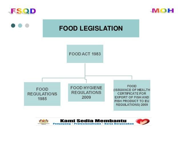 codex general principles of food hygiene pdf