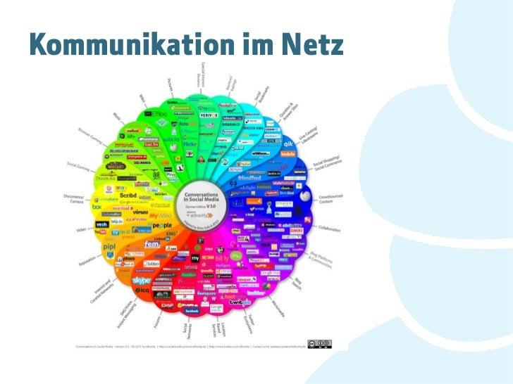 Kommunikation im Netz