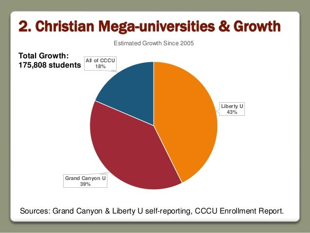 Motivation higher education and grand canyon