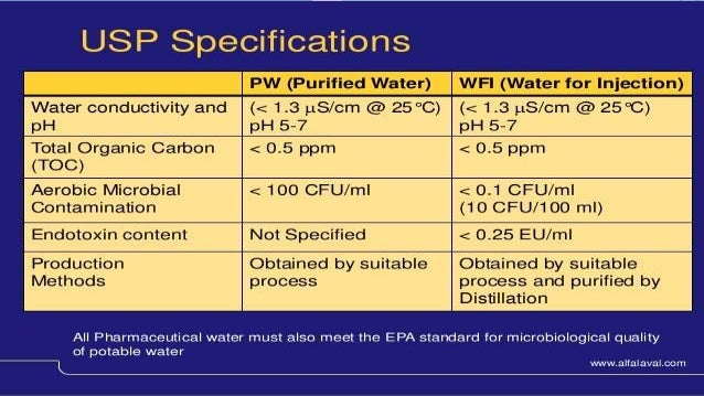 Microbial Analysis Of Water System And Endotoxin Estimation