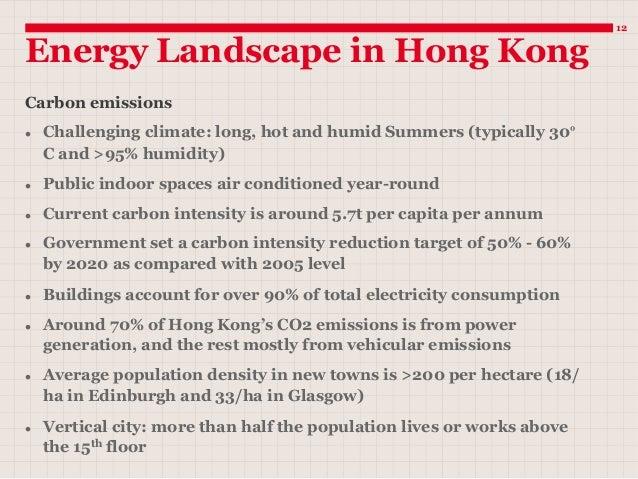 Why Hong Kong? The HK 'Start-me-up' Initiative, Simon ...