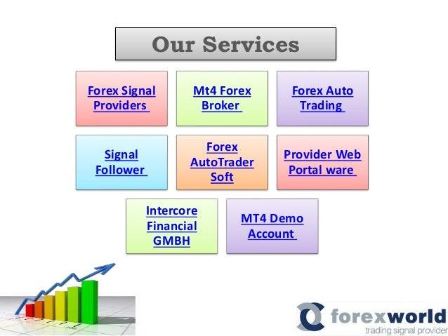 Account broker forex world