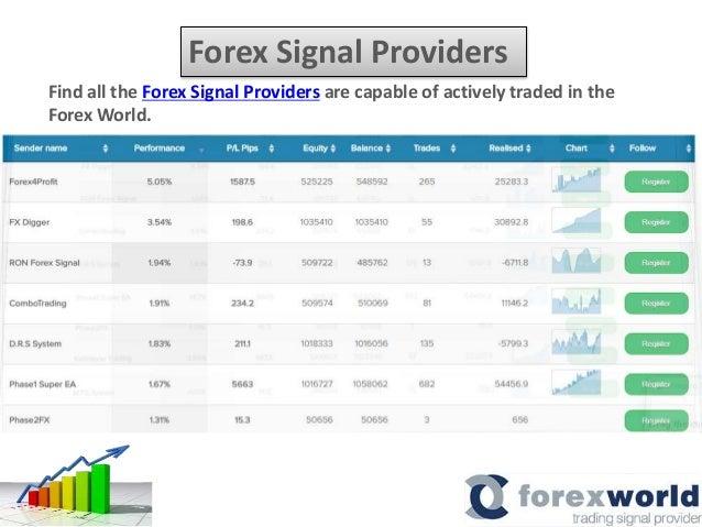 Netdania forex stocks app