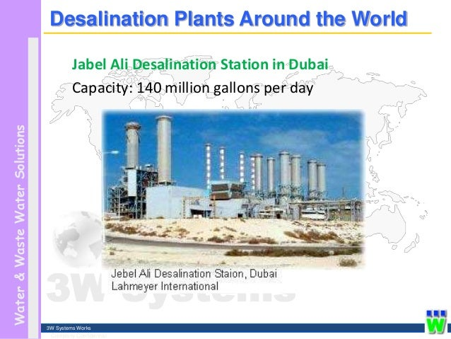 importance of desalination