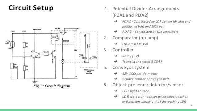 conveyor belt controller a feasibility study rh slideshare net
