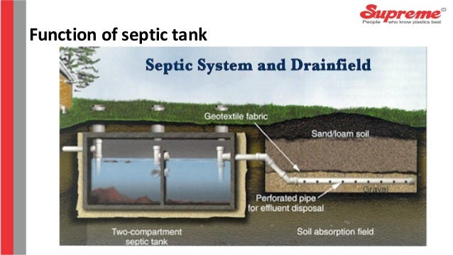 Presentation For Safegard Septic Tank