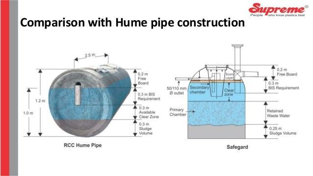 Presentation for safegard septic tank