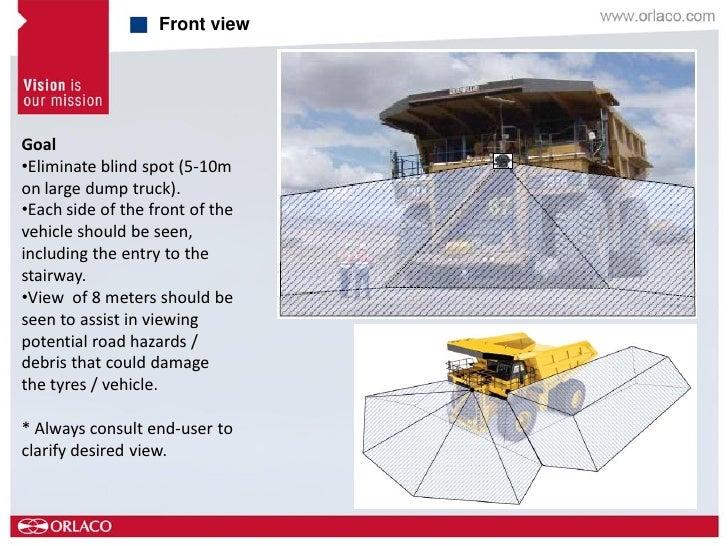 Orlaco Presentation Mining