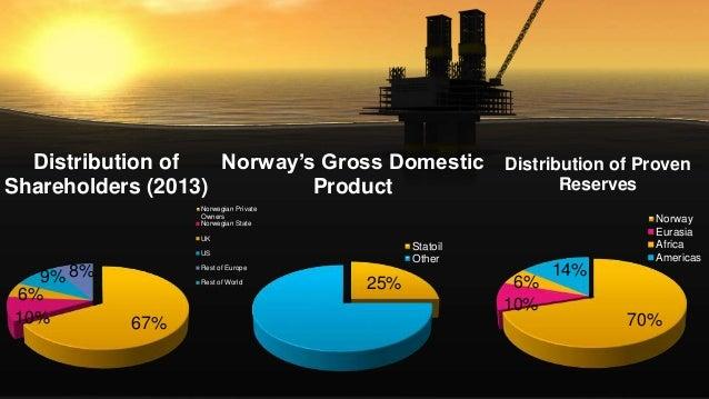 Presentation for Statoil ASA case study Slide 3