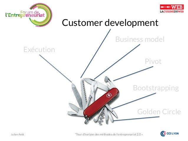 "Customer development Business model Exécution Pivot  Bootstrapping Golden Circle Julien  Pe)t    ""Tour d'horizon des m..."
