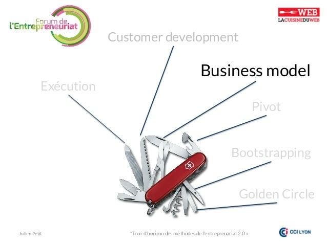 """Customer development  Exécution  Business model Pivot  Bootstrapping Golden Circle  Julien  Pe)t    """"Tour d'horizon de..."""