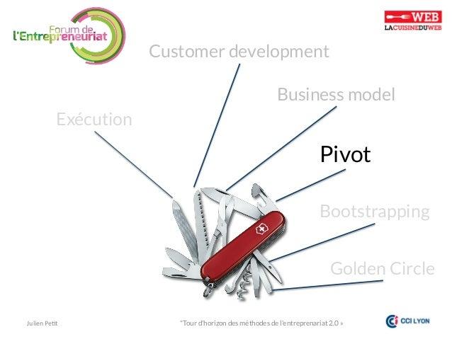 "Customer development Business model Exécution  Pivot  Bootstrapping Golden Circle Julien  Pe)t    ""Tour d'horizon des ..."