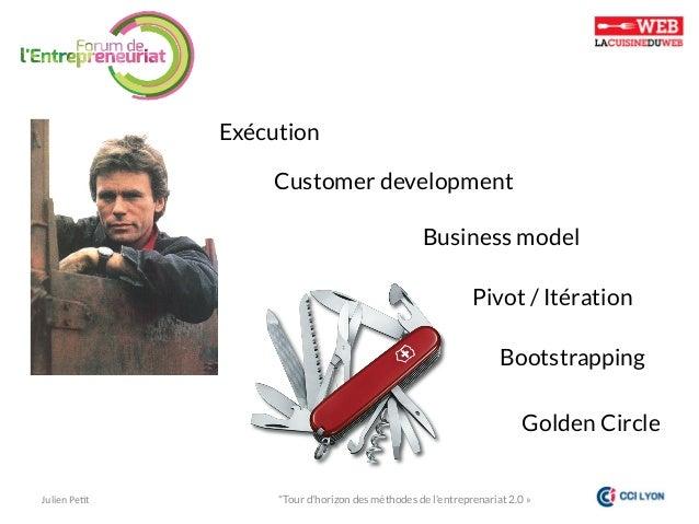 "Exécution Customer development Business model Pivot / Itération Bootstrapping Golden Circle Julien  Pe)t    ""Tour d'ho..."