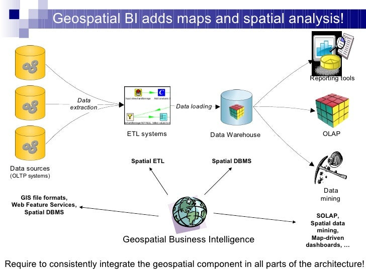 Geokettle a powerful open source spatial etl tool for Spatial analysis architecture