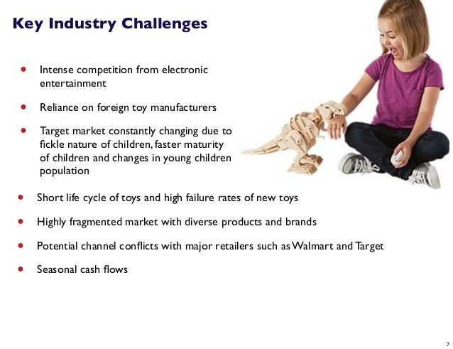 toys and games industry