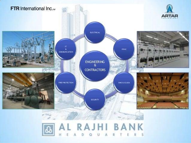 Акции AlRajhiBank