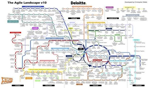 powerbuilding plan