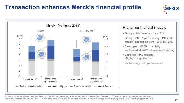 synergies in the merck medco merger Upon completion of the mergers, express scripts stockholders will receive one   after its spin-off from merck & co, inc, medco health solutions, inc, which  we refer to  synergies or other restructurings that could result from the mergers.