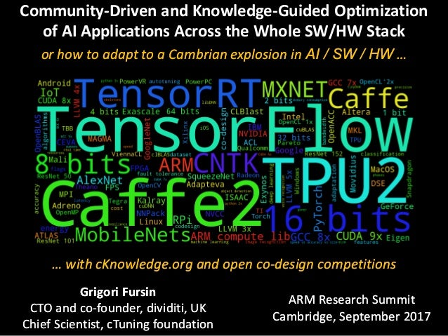 Community-Driven and Knowledge-Guided Optimization of AI Applications Across the Whole SW/HW Stack or how to adapt to a Ca...