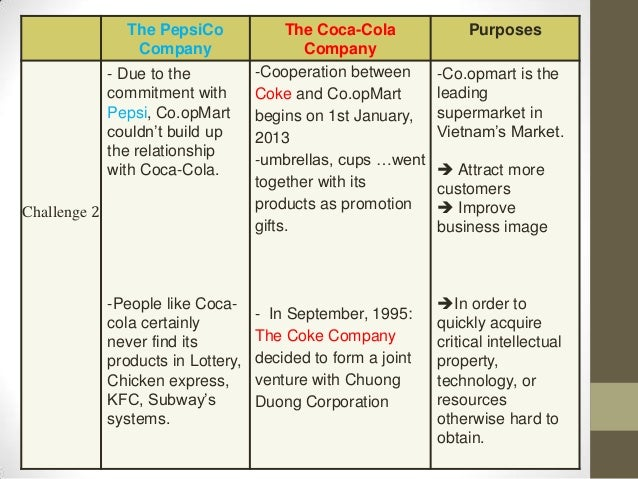 Pepsi And Cocacola In Marketing Strategy War. Online Summer Courses For College Credit. Service Routing Software Cheapest Title Loans. Tenant Credit Check Service Watch Your Back. 100 Cash Back Credit Card Plumbing Detroit Mi. Average Cost Of Auto Insurance. Small Business Website Design And Hosting. Top E Commerce Companies My Internet Settings. Appliance Repair Pasadena Va Loan Funding Fee