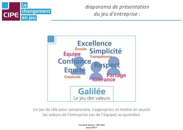 Tout droit réservé - CIPE 2015 www.CIPE.fr diaporama de présentation du jeu d'entreprise : Un jeu de rôle pour comprendre,...