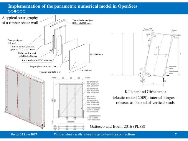 Timber Shear Walls Numerical Assessment Of Dissipation Of