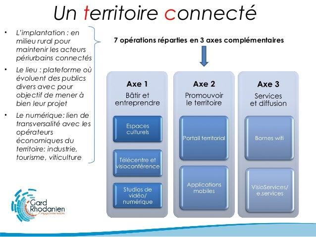Centre d'Excellence Numérique - Agglomération du Gard rhodanien Slide 3