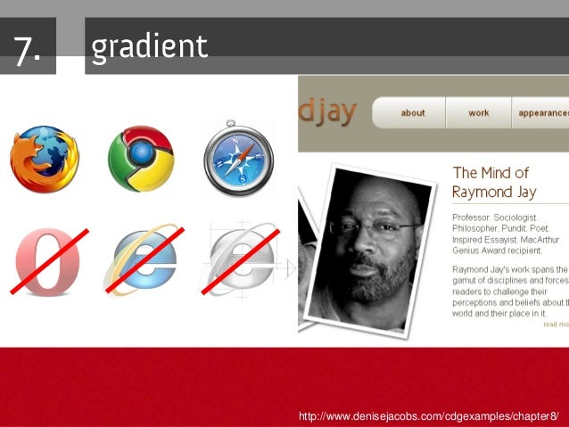 Full solution: gradient .gradient { color: #fff; background: #aaaaaa url(gradient_slice.jpg) 0 0 x-repeat; /*background co...