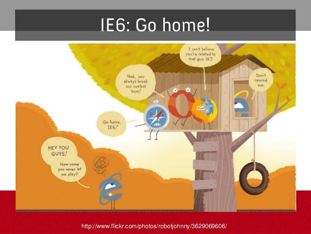 Resource: Universal IE CSS Universal IE6 stylesheet: http://code.google.com/p/universal-ie6-css/