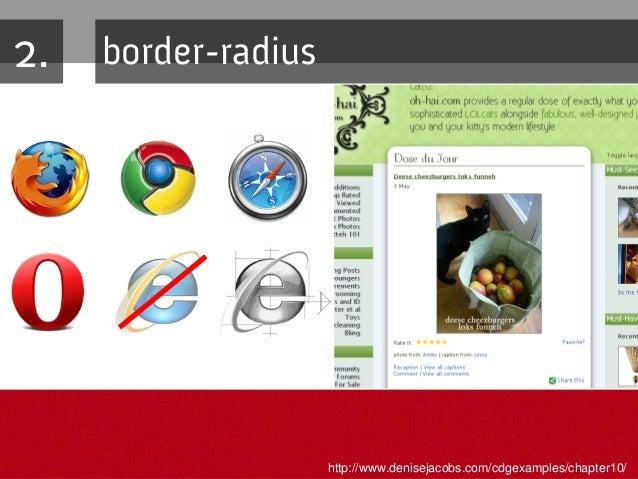 border-radius syntax